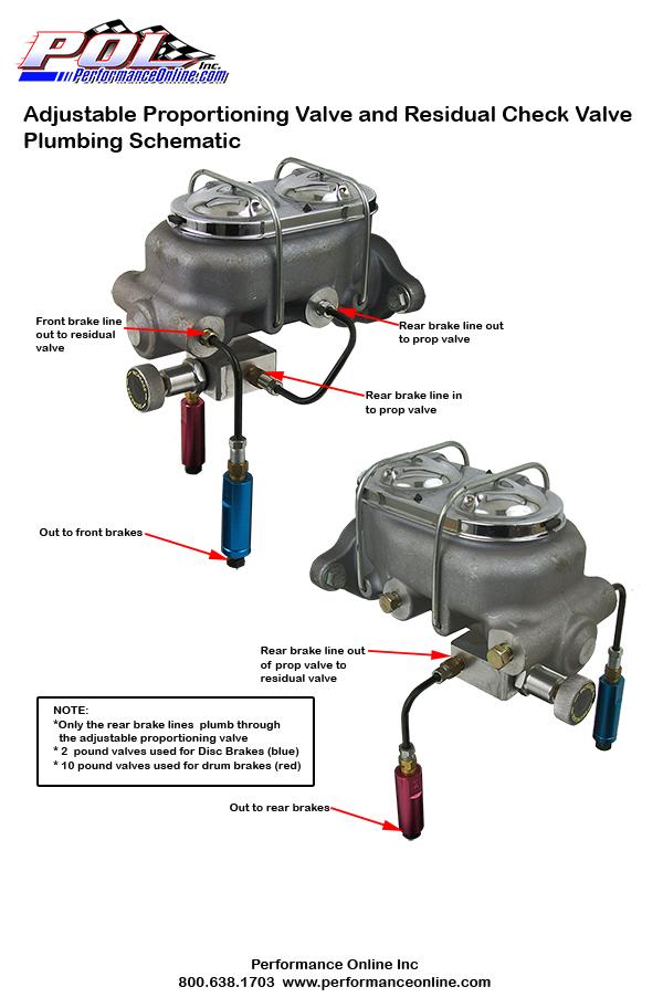 10 lbs Residual Brake Pressure Check Valve Pound Drum Brakes Fits Chevy Ford