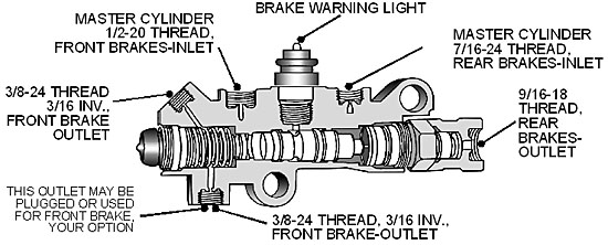 proportioning valve wiring diagram proportioning and combination valve  ac delco 172 1353 and 172 1361  ac delco 172 1353 and 172 1361