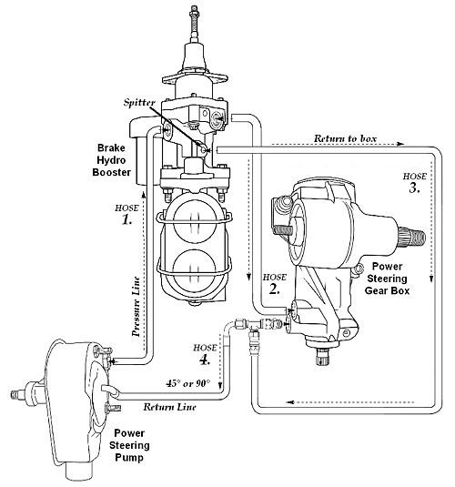 Magnificent 1967 72 Pontiac Gto Hydro Boost Power Brake Booster Kit Wiring 101 Cajosaxxcnl