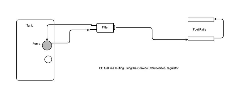 ls fuel filter regulator kit